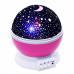Вращающийся ночник-проектор звездного неба Star Master Dream Rotating Projection Lamp, розовый
