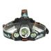 Boruit RJ-3000-T6 Мощный налобный светодиодный фонарь аккумуляторный